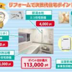 次世代住宅ポイント_浴室